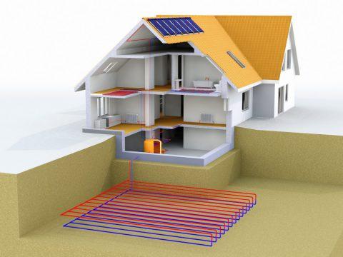 Pompes à chaleur et réglementations